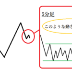資産構築型トレードノート 使い方マニュアル